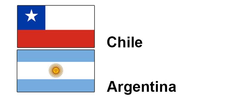 argentinchile1 - Kontakt