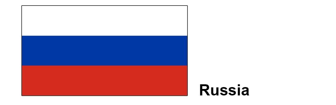 russland - Kontakt