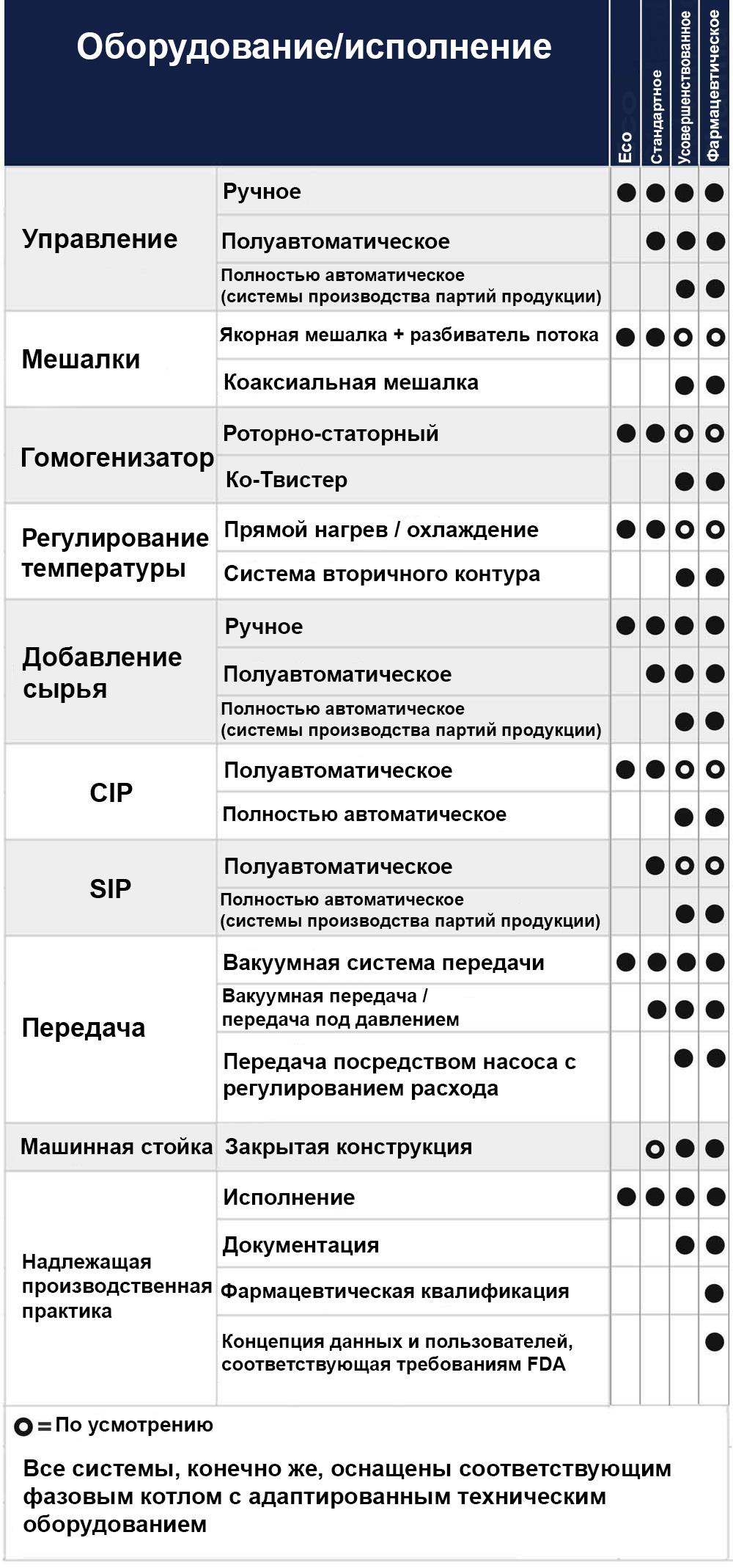 tabellepro RU 1 - Produkte